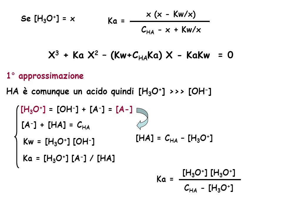 X3 + Ka X2 – (Kw+CHAKa) X - KaKw = 0 [H3O+] = [OH-] + [A-] = [A-]